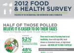 2012 Food and Health Survey