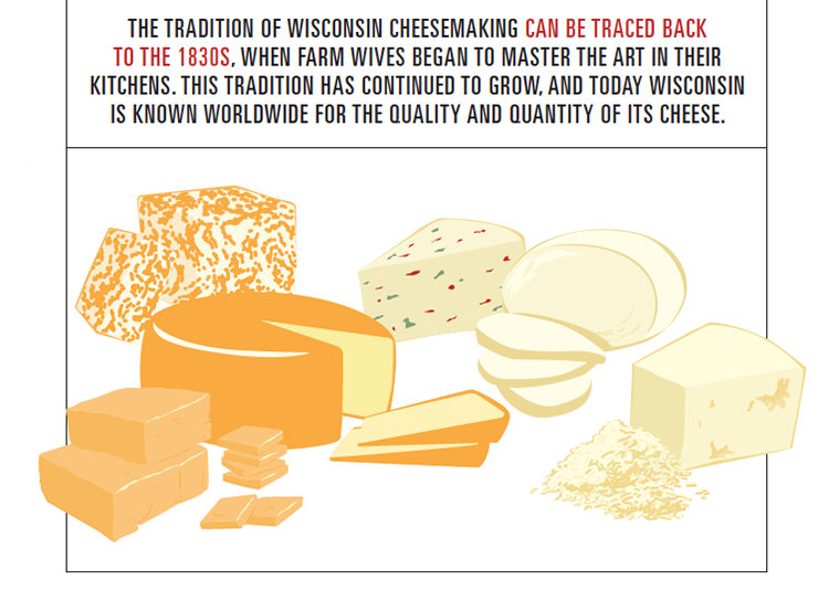 Wisconsin's Top Cheeses