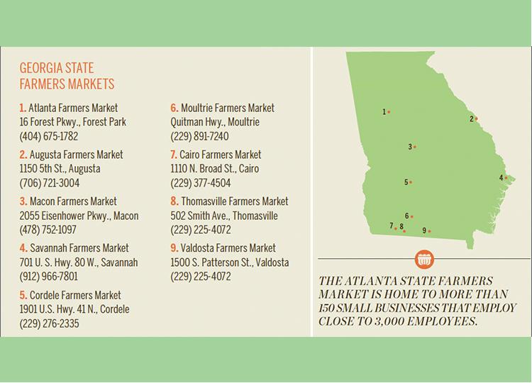 ATL Farmers Markets map