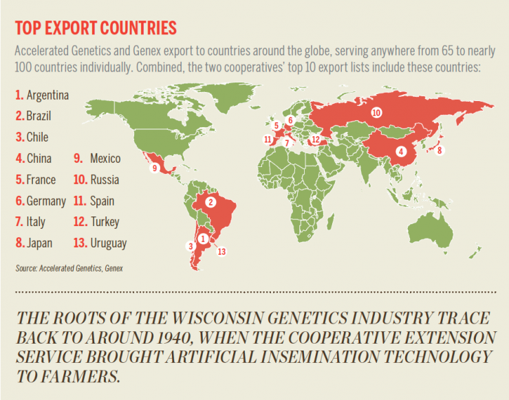 Top Accelerated Genetics and Genex Export Countries [INFOGRAPHIC]