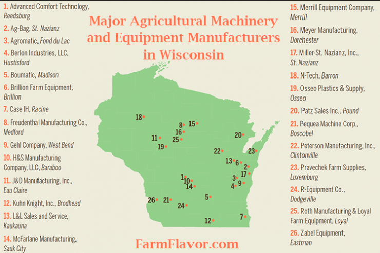 Agricultural Machinery and Equipment Manufacturers in Wisconsin [INFOGRAPHIC]