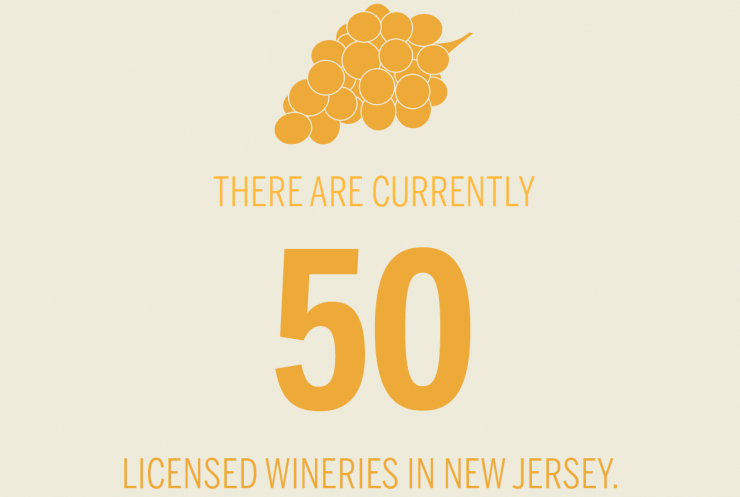 New Jersey Wine [Infographic]